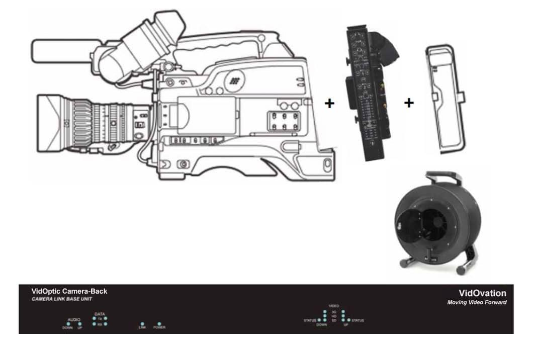 VidOptic Camera-Back 4K Fiber Optic Camera Mount System
