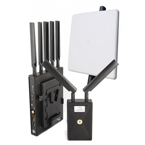 Zero Delay Wireless Video