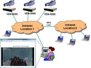 IPTV_Diagram