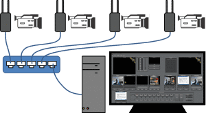 Synchronous IP Network Connection