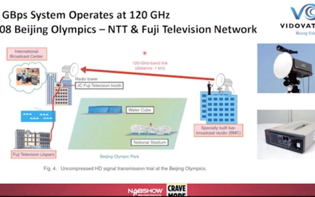 How to Transmit 4K Video - 10 Gbps using 60 GHz Wireless