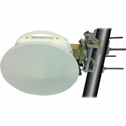 Line of Sight Wireless Video Links