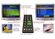 IPTV Video Networking with Satellite and Cable for the Corporate Enterprise Network